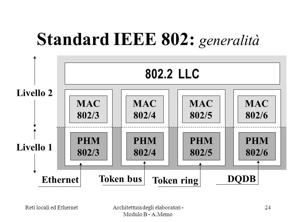 Reti locali ed EthernetArchitettura degli elaboratori - Modulo B - A.Memo 24 Standard IEEE 802: generalità 802.2 LLC MAC 802/3 PHM 802/3 MAC 802/4 PHM 802/4 MAC 802/5 PHM 802/5 MAC 802/6 PHM 802/6 Livello 2 Livello 1 Ethernet Token bus Token ring DQDB