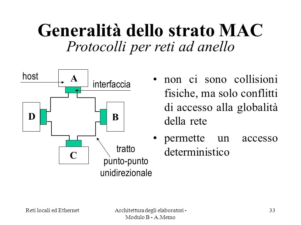 Reti locali ed EthernetArchitettura degli elaboratori - Modulo B - A.Memo 33 Generalità dello strato MAC Protocolli per reti ad anello A B C D host interfaccia tratto punto-punto unidirezionale non ci sono collisioni fisiche, ma solo conflitti di accesso alla globalità della rete permette un accesso deterministico