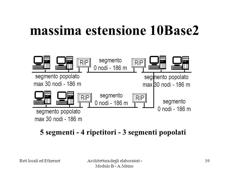 Reti locali ed EthernetArchitettura degli elaboratori - Modulo B - A.Memo 39 massima estensione 10Base2 RIP segmento popolato max 30 nodi - 186 m segmento 0 nodi - 186 m segmento popolato max 30 nodi - 186 m RIP segmento popolato max 30 nodi - 186 m segmento 0 nodi - 186 m segmento 0 nodi - 186 m 5 segmenti - 4 ripetitori - 3 segmenti popolati