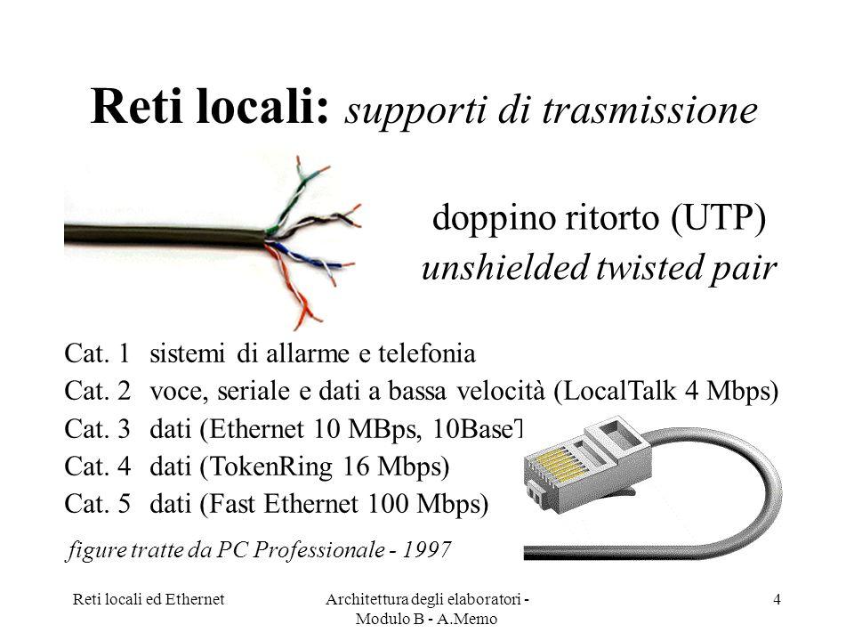 Reti locali ed EthernetArchitettura degli elaboratori - Modulo B - A.Memo 4 Reti locali: supporti di trasmissione doppino ritorto (UTP) unshielded twisted pair Cat.