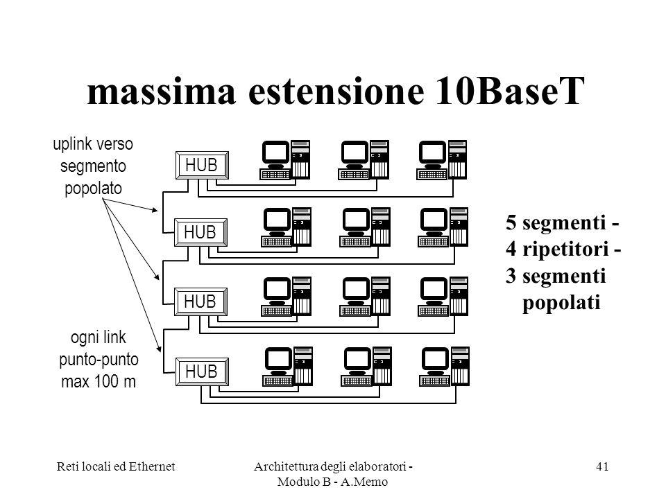 Reti locali ed EthernetArchitettura degli elaboratori - Modulo B - A.Memo 41 massima estensione 10BaseT HUB uplink verso segmento popolato HUB ogni link punto-punto max 100 m 5 segmenti - 4 ripetitori - 3 segmenti popolati
