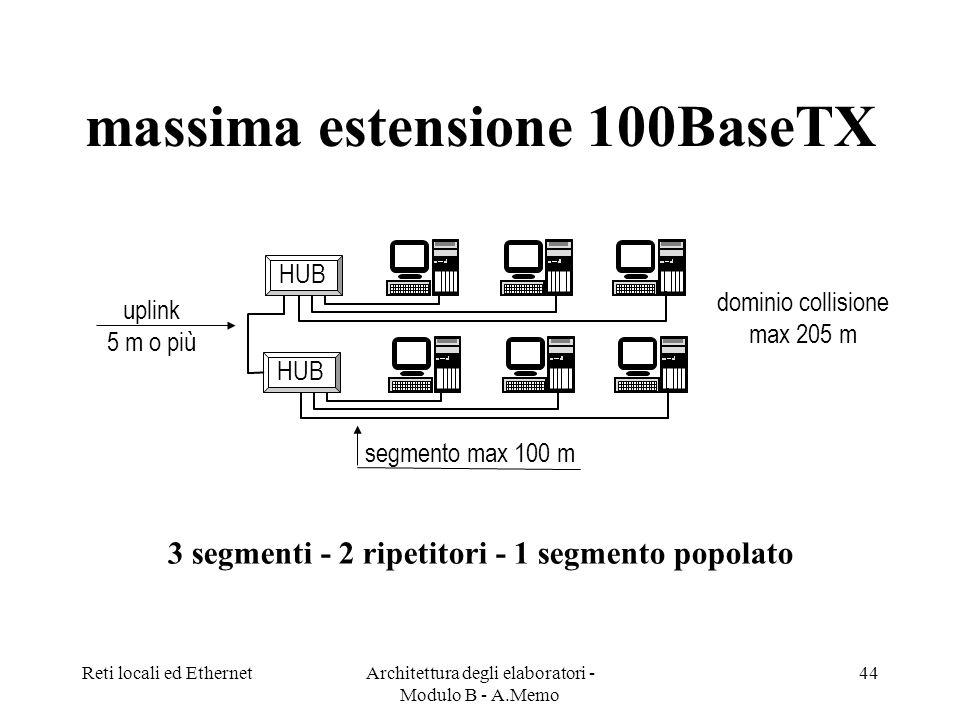 Reti locali ed EthernetArchitettura degli elaboratori - Modulo B - A.Memo 44 massima estensione 100BaseTX HUB uplink 5 m o più segmento max 100 m dominio collisione max 205 m 3 segmenti - 2 ripetitori - 1 segmento popolato