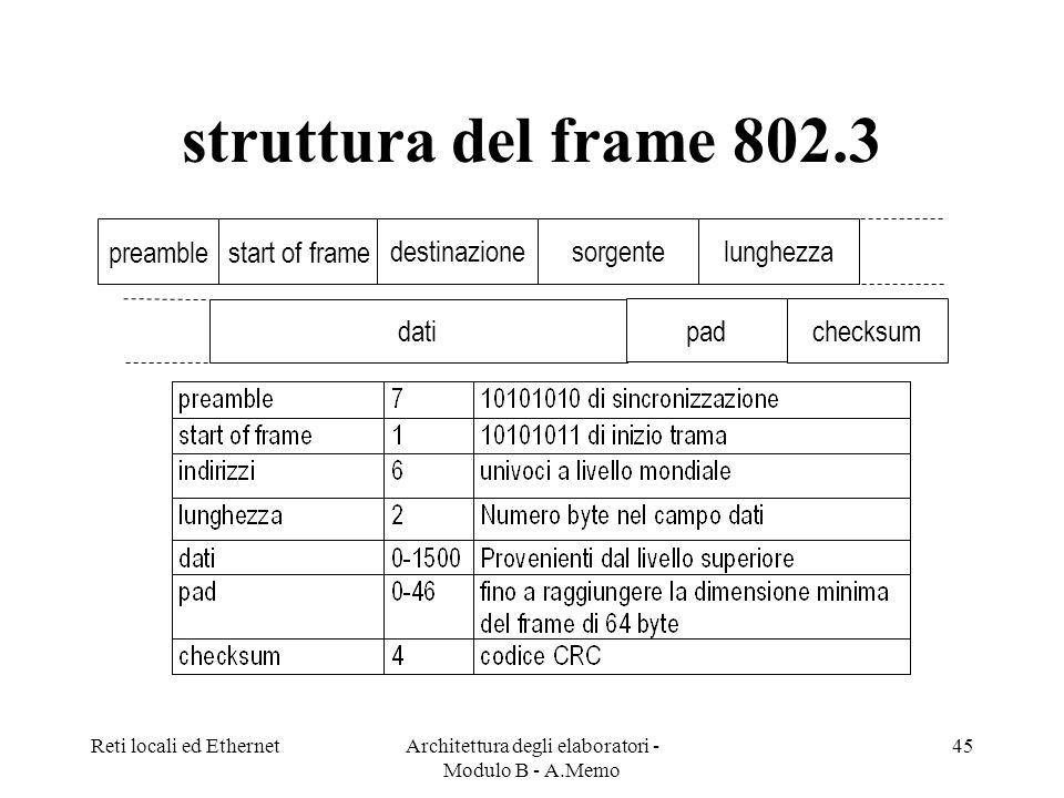 Reti locali ed EthernetArchitettura degli elaboratori - Modulo B - A.Memo 45 struttura del frame 802.3 preamblestart of frame destinazionesorgente lunghezza dati pad checksum