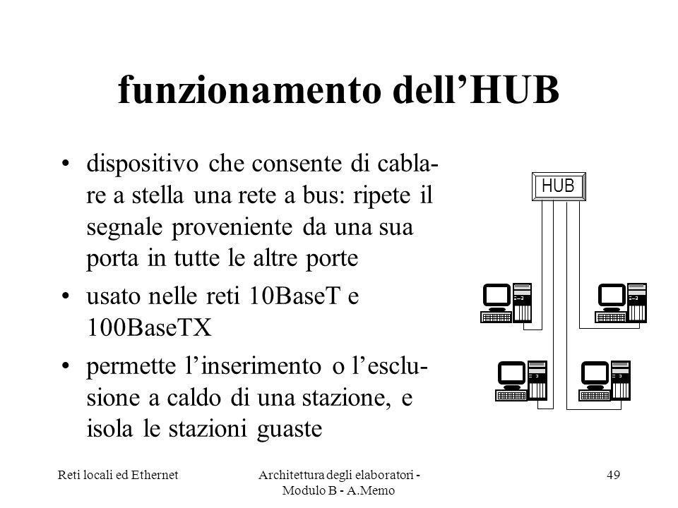 Reti locali ed EthernetArchitettura degli elaboratori - Modulo B - A.Memo 49 funzionamento dellHUB dispositivo che consente di cabla- re a stella una rete a bus: ripete il segnale proveniente da una sua porta in tutte le altre porte usato nelle reti 10BaseT e 100BaseTX permette linserimento o lesclu- sione a caldo di una stazione, e isola le stazioni guaste HUB
