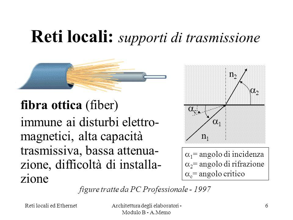 Reti locali ed EthernetArchitettura degli elaboratori - Modulo B - A.Memo 6 Reti locali: supporti di trasmissione fibra ottica (fiber) immune ai disturbi elettro- magnetici, alta capacità trasmissiva, bassa attenua- zione, difficoltà di installa- zione 1 2 c n2n2 n1n1 1 = angolo di incidenza 2 = angolo di rifrazione c = angolo critico figure tratte da PC Professionale - 1997