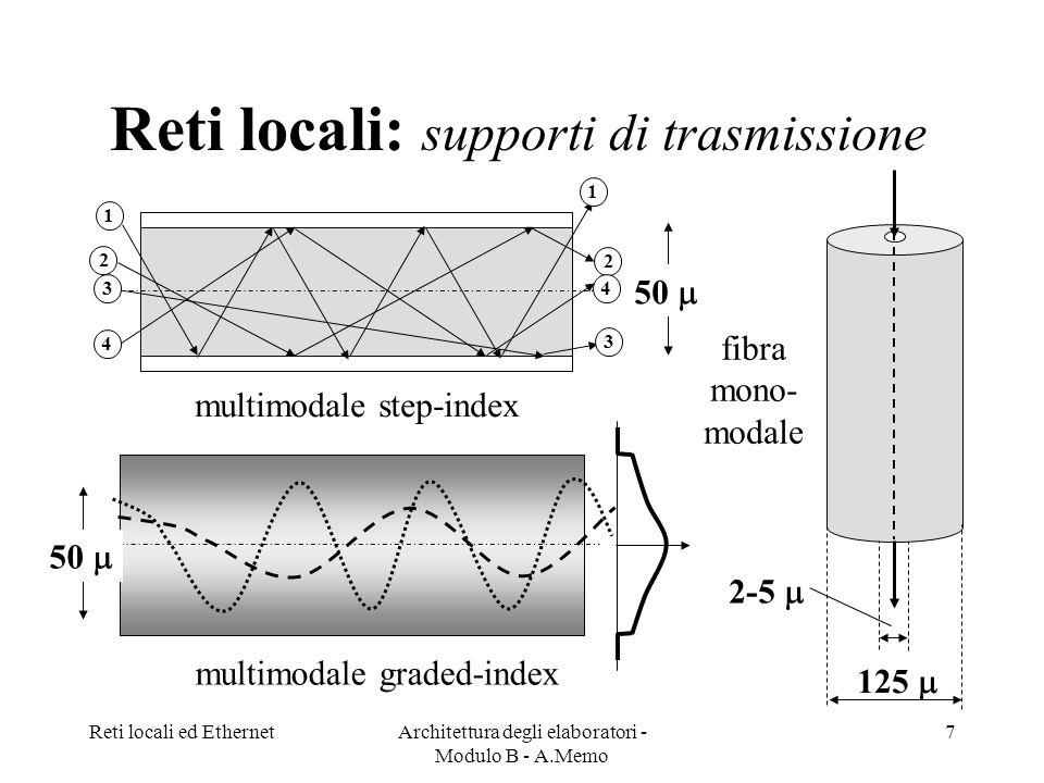 Reti locali ed EthernetArchitettura degli elaboratori - Modulo B - A.Memo 7 Reti locali: supporti di trasmissione 1 2 3 4 1 2 3 4 multimodale step-index multimodale graded-index 50 125 fibra mono- modale 2-5 50