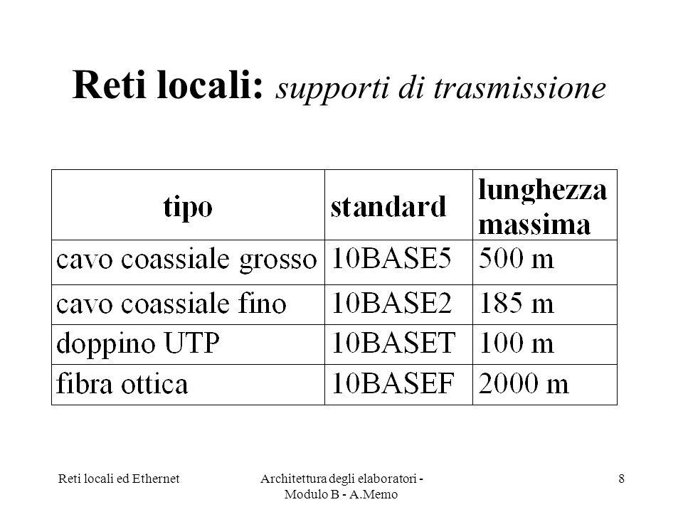 Reti locali ed EthernetArchitettura degli elaboratori - Modulo B - A.Memo 8 Reti locali: supporti di trasmissione
