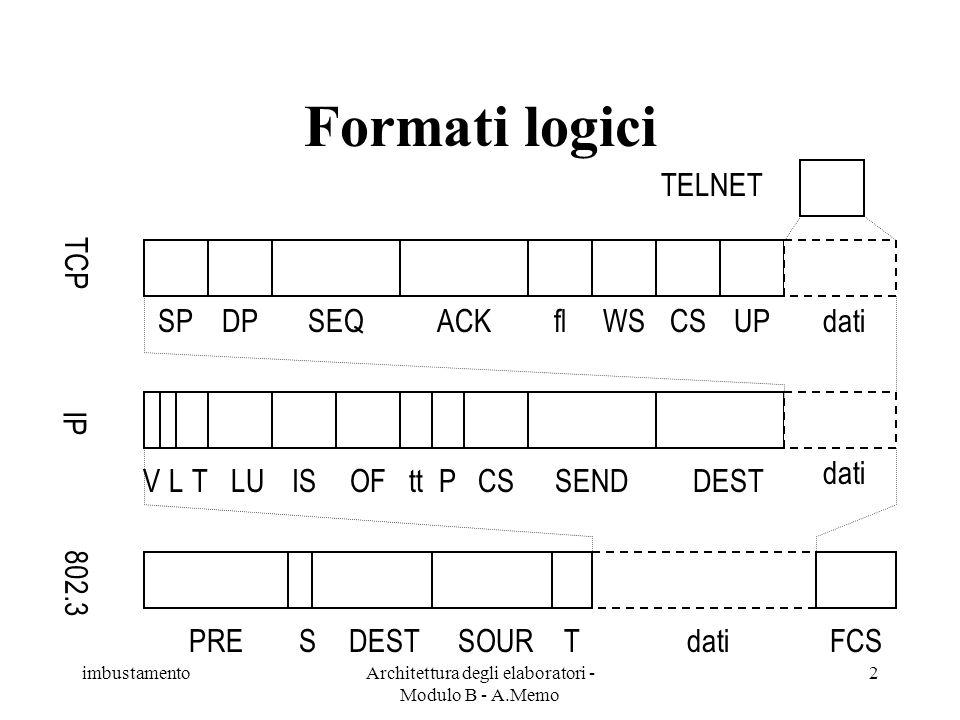 imbustamentoArchitettura degli elaboratori - Modulo B - A.Memo 2 Formati logici PRESDESTSOURTdatiFCS 802.3 IP TCP VLTLUISOFttPCSSENDDEST dati SPDPSEQACKflWSCSUPdati TELNET