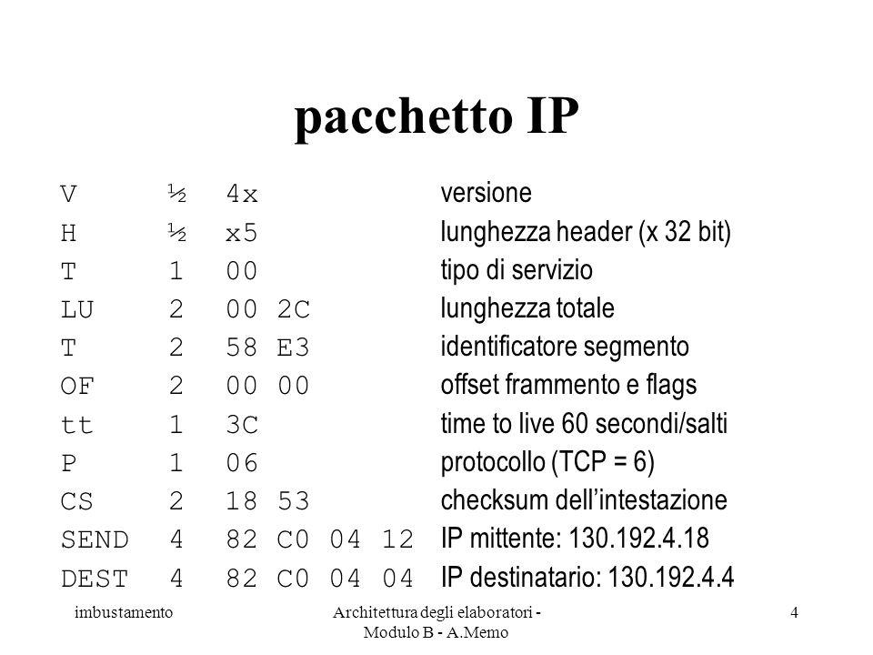 imbustamentoArchitettura degli elaboratori - Modulo B - A.Memo 4 V½4x versione H½ x5 lunghezza header (x 32 bit) T100 tipo di servizio LU200 2C lunghezza totale T258 E3 identificatore segmento OF200 00 offset frammento e flags tt13C time to live 60 secondi/salti P106 protocollo (TCP = 6) CS218 53 checksum dellintestazione SEND482 C0 04 12 IP mittente: 130.192.4.18 DEST482 C0 04 04 IP destinatario: 130.192.4.4 pacchetto IP