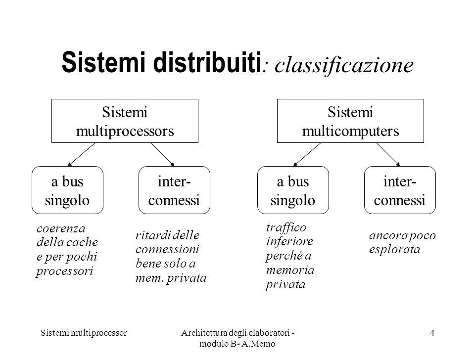 Sistemi multiprocessorArchitettura degli elaboratori - modulo B- A.Memo 4 Sistemi distribuiti : classificazione Sistemi multiprocessors Sistemi multic