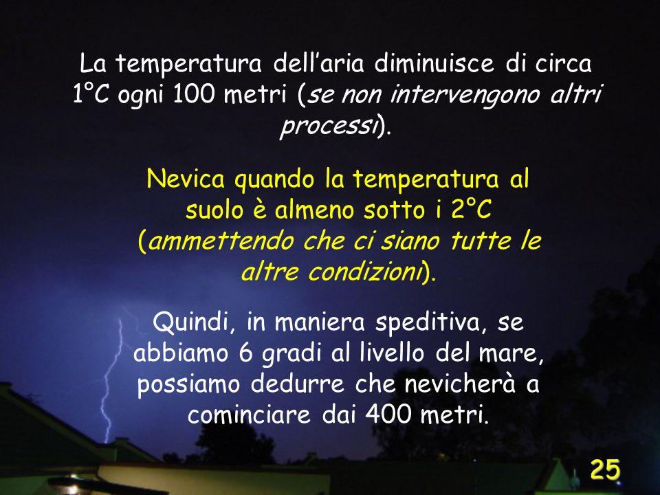 25 La temperatura dellaria diminuisce di circa 1°C ogni 100 metri (se non intervengono altri processi). Nevica quando la temperatura al suolo è almeno