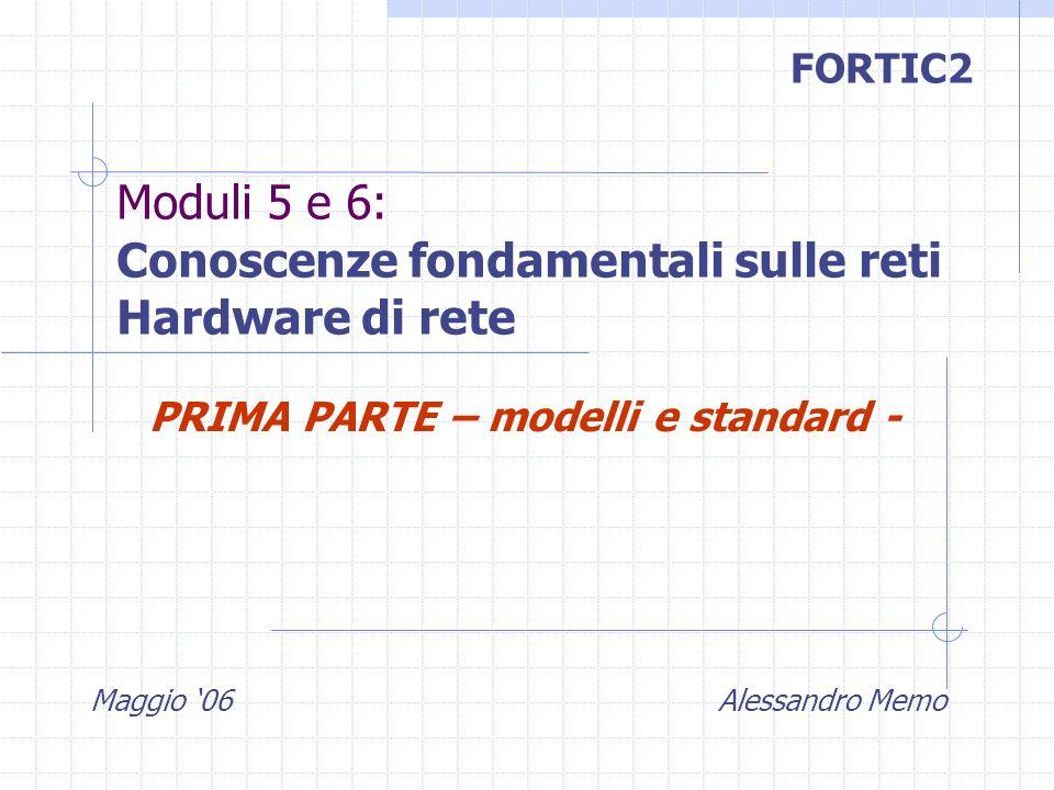 Maggio 06 Alessandro Memo FORTIC2 Moduli 5 e 6: Conoscenze fondamentali sulle reti Hardware di rete PRIMA PARTE – modelli e standard -