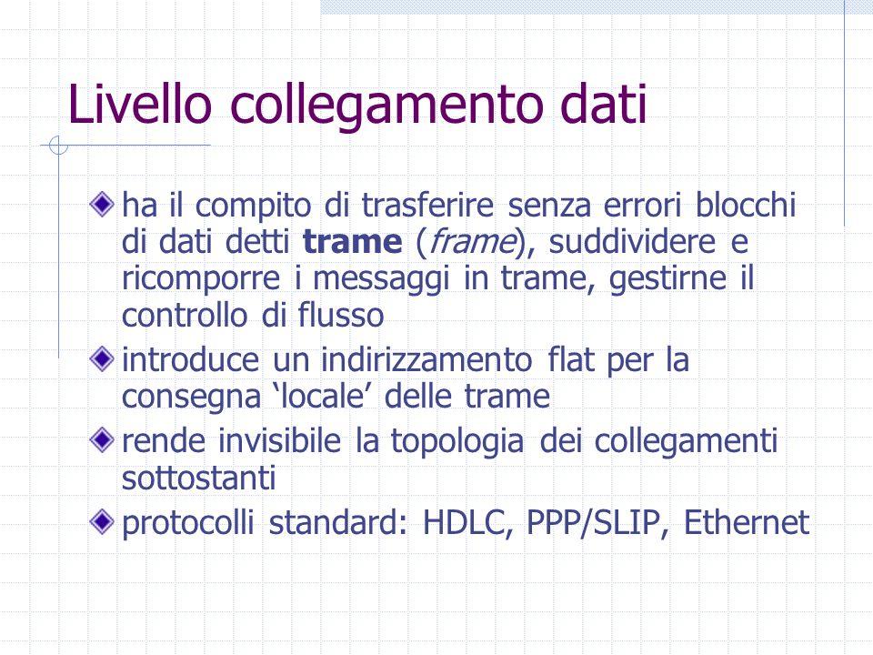 Livello collegamento dati ha il compito di trasferire senza errori blocchi di dati detti trame (frame), suddividere e ricomporre i messaggi in trame,