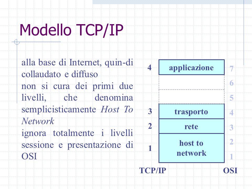 Modello TCP/IP alla base di Internet, quin-di collaudato e diffuso non si cura dei primi due livelli, che denomina semplicisticamente Host To Network