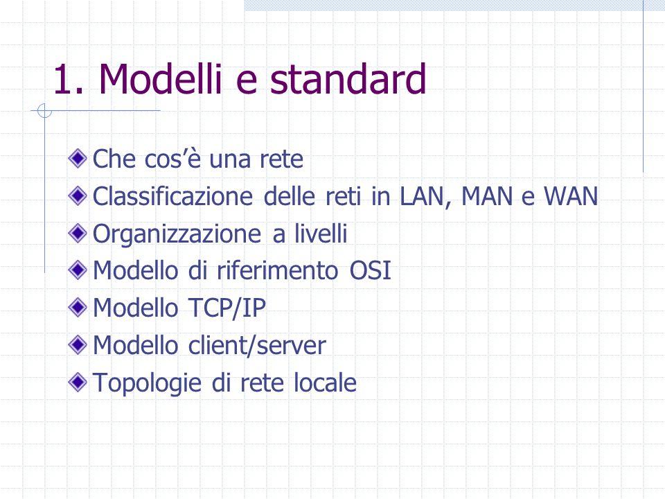 1. Modelli e standard Che cosè una rete Classificazione delle reti in LAN, MAN e WAN Organizzazione a livelli Modello di riferimento OSI Modello TCP/I