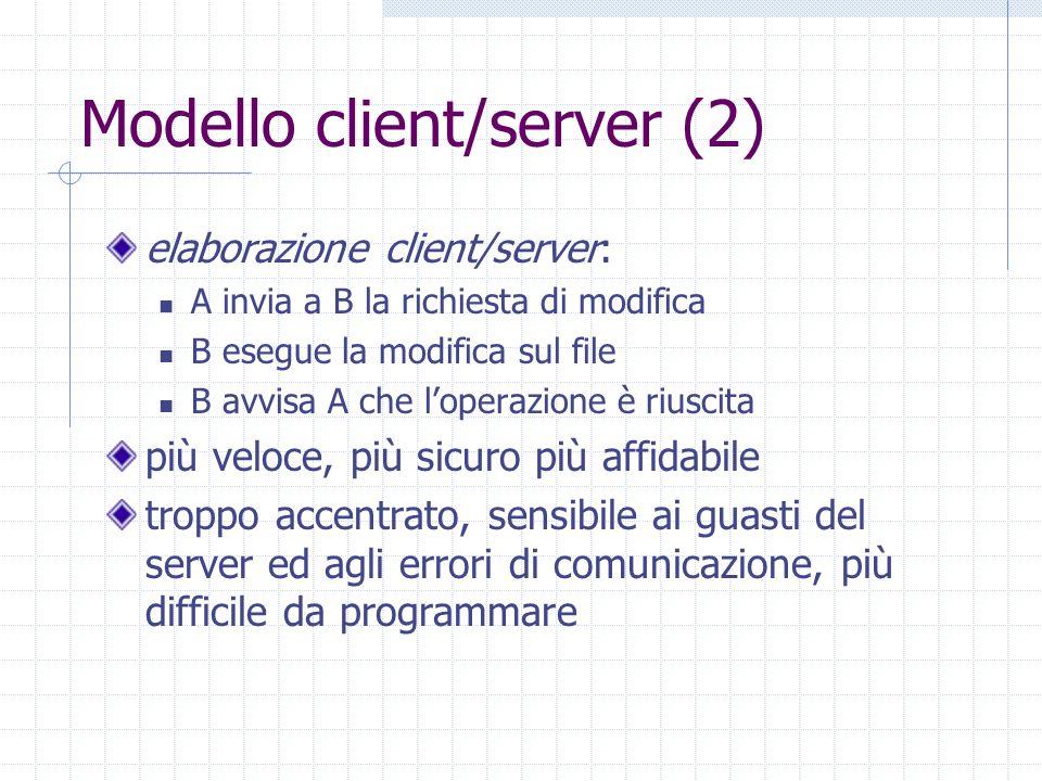 Modello client/server (2) elaborazione client/server: A invia a B la richiesta di modifica B esegue la modifica sul file B avvisa A che loperazione è