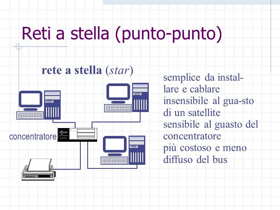 Reti a stella (punto-punto) rete a stella (star) concentratore semplice da instal- lare e cablare insensibile al gua-sto di un satellite sensibile al