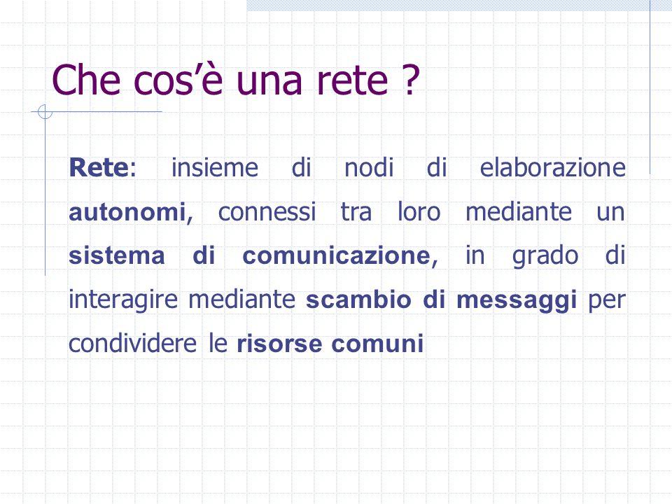 Che cosè una rete ? Rete: insieme di nodi di elaborazione autonomi, connessi tra loro mediante un sistema di comunicazione, in grado di interagire med