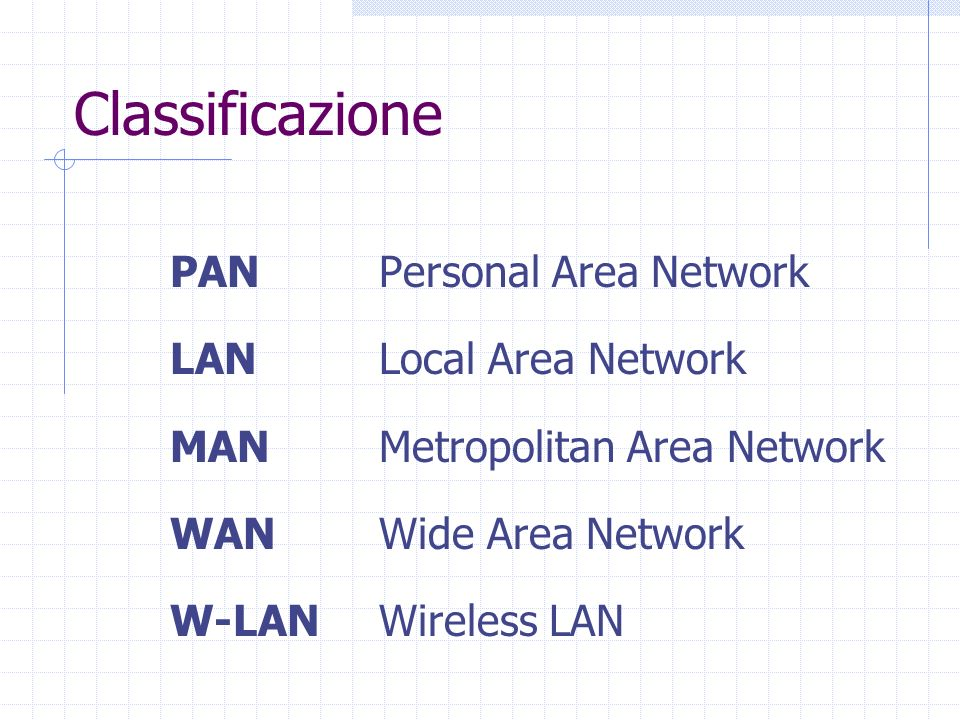 Classificazione PAN Personal Area Network LAN Local Area Network MAN Metropolitan Area Network WANWide Area Network W-LANWireless LAN