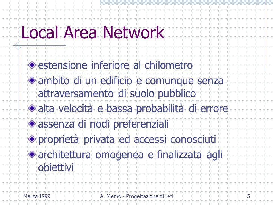 Marzo 1999A. Memo - Progettazione di reti5 Local Area Network estensione inferiore al chilometro ambito di un edificio e comunque senza attraversament