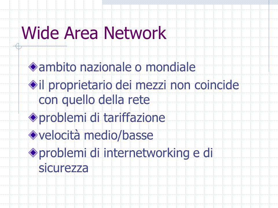 Wide Area Network ambito nazionale o mondiale il proprietario dei mezzi non coincide con quello della rete problemi di tariffazione velocità medio/bas