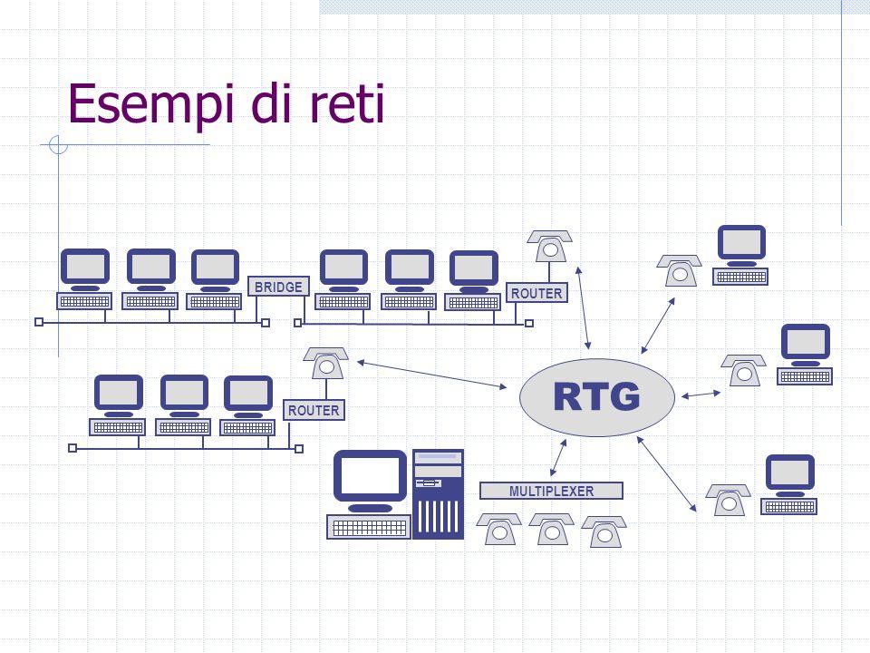 Livello applicazione fornisce servizi comuni alle applicazioni, quali la gestione della sessione (compimento bifase, recupero, ripristino), e servizi specifici richiesti solo da qualche applicazione, quali servizio di terminale remoto, di trasferimento file e di posta elettronica protocolli comuni più diffusi: DNS, SMTP e POP3 (e-mail), FTP e TFTP (trasferimento file), TELNET (terminale remoto), HTTP (www)