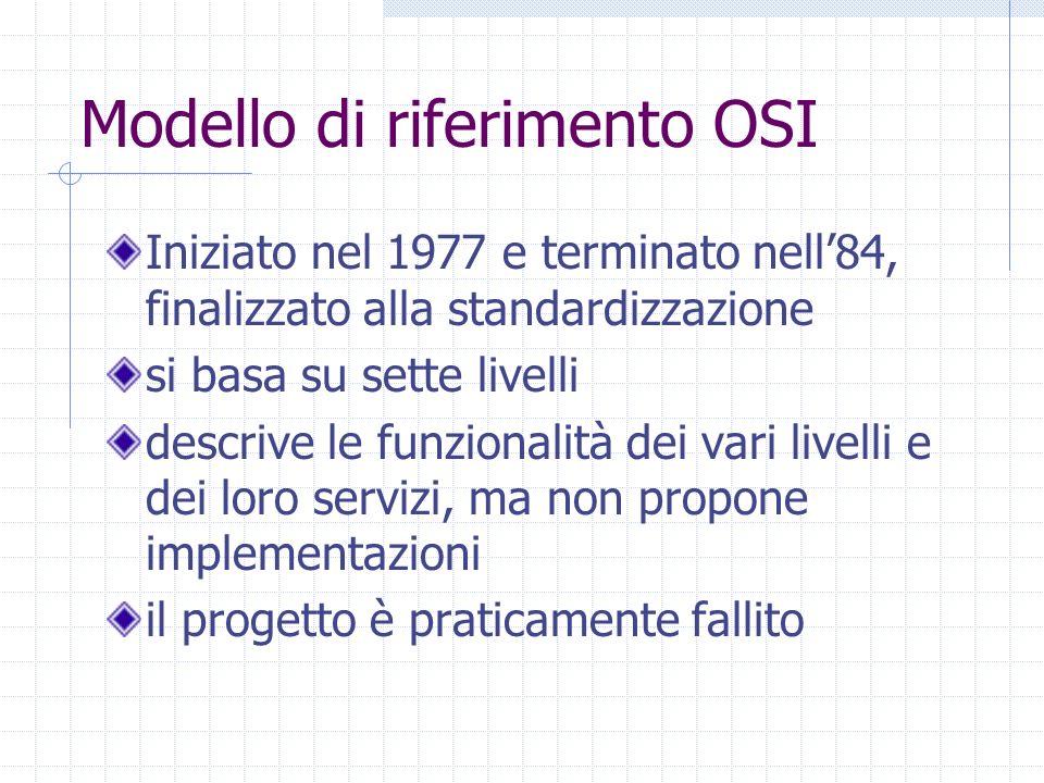 Modello di riferimento OSI Iniziato nel 1977 e terminato nell84, finalizzato alla standardizzazione si basa su sette livelli descrive le funzionalità