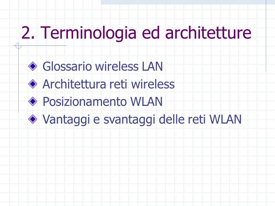 2. Terminologia ed architetture Glossario wireless LAN Architettura reti wireless Posizionamento WLAN Vantaggi e svantaggi delle reti WLAN