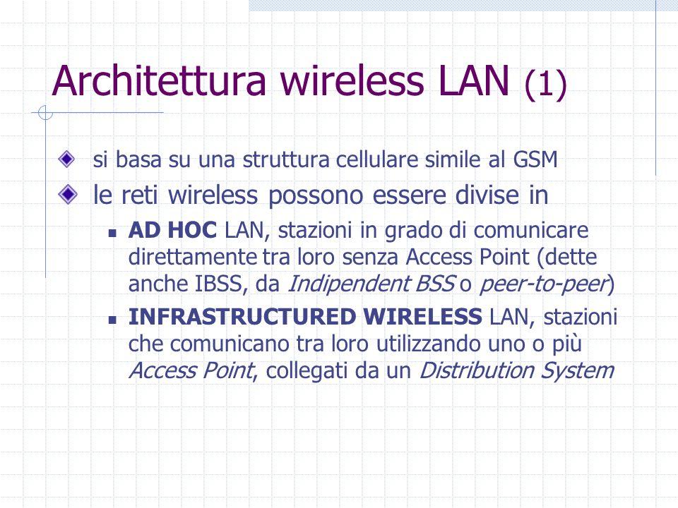 Architettura wireless LAN (1) si basa su una struttura cellulare simile al GSM le reti wireless possono essere divise in AD HOC LAN, stazioni in grado