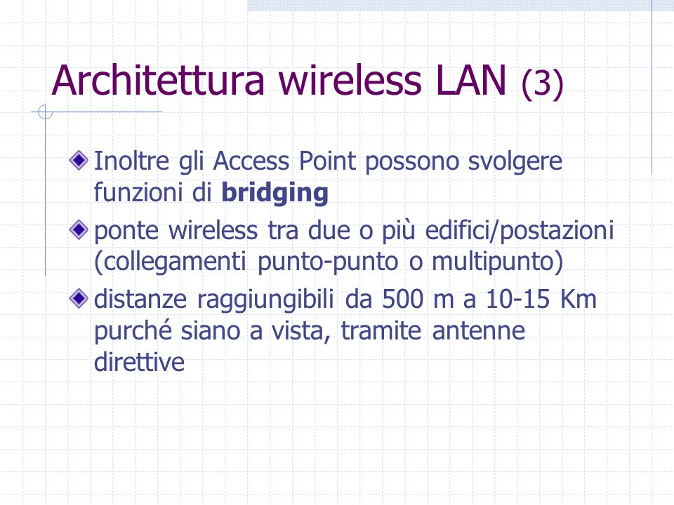 Architettura wireless LAN (3) Inoltre gli Access Point possono svolgere funzioni di bridging ponte wireless tra due o più edifici/postazioni (collegam