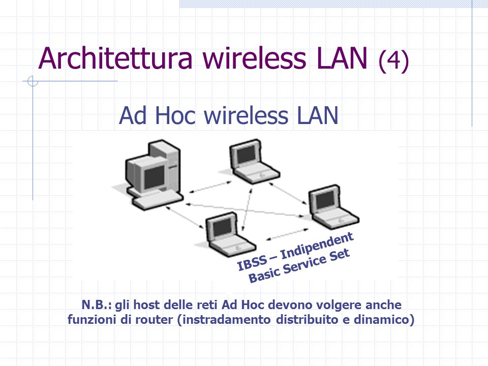 Station Access Point BSS – Basic Service Set una sola cella DS – Distribution System ESS – Extended Service Set più celle Infrastructured wireless LAN Architettura wireless LAN (5)