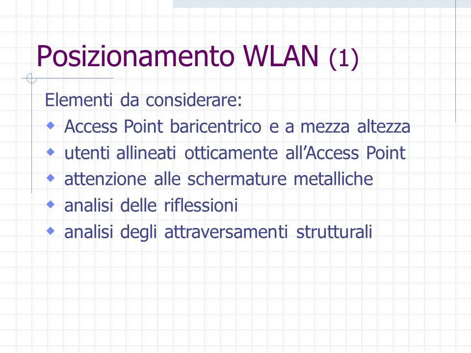 Posizionamento WLAN (1) Elementi da considerare: Access Point baricentrico e a mezza altezza utenti allineati otticamente allAccess Point attenzione a