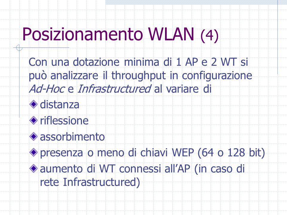 Posizionamento WLAN (4) distanza riflessione assorbimento presenza o meno di chiavi WEP (64 o 128 bit) aumento di WT connessi allAP (in caso di rete I