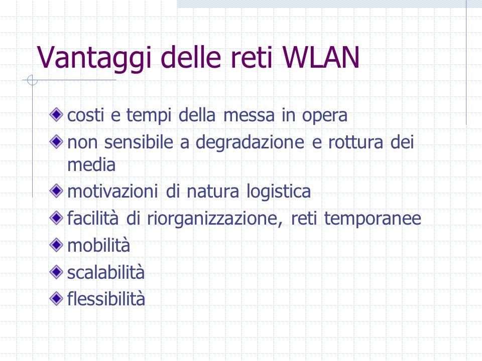 Vantaggi delle reti WLAN costi e tempi della messa in opera non sensibile a degradazione e rottura dei media motivazioni di natura logistica facilità