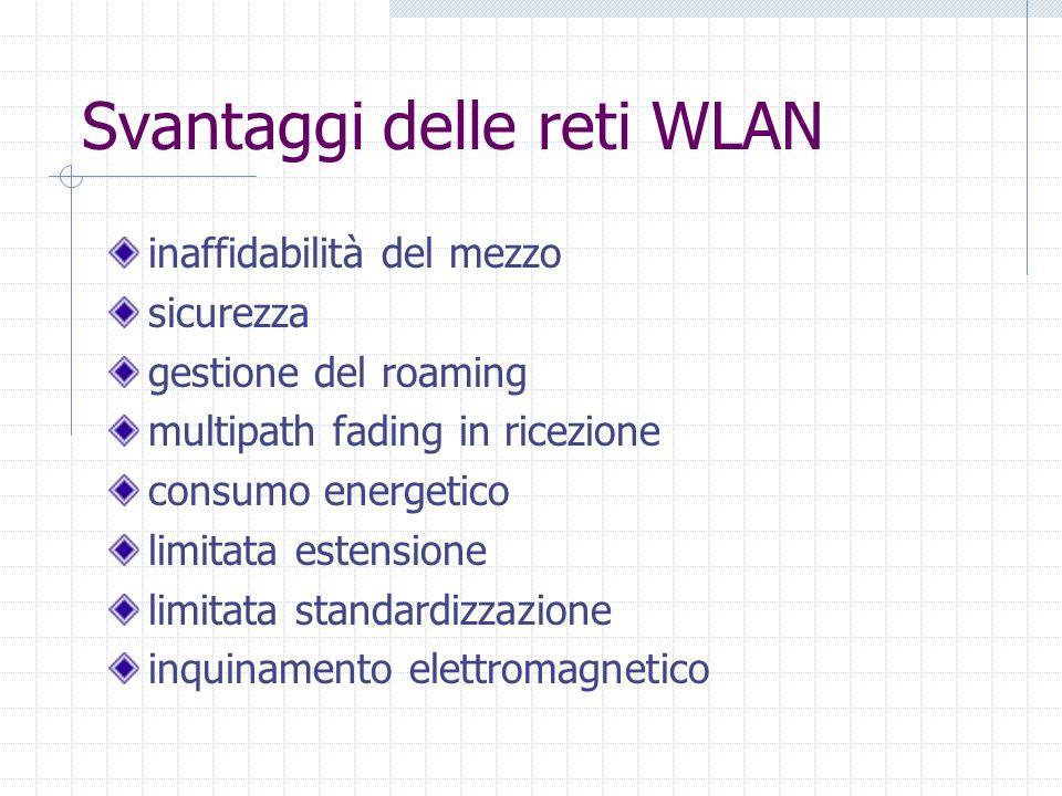 Svantaggi delle reti WLAN inaffidabilità del mezzo sicurezza gestione del roaming multipath fading in ricezione consumo energetico limitata estensione