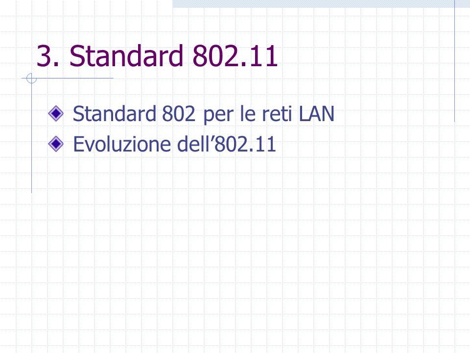 3. Standard 802.11 Standard 802 per le reti LAN Evoluzione dell802.11