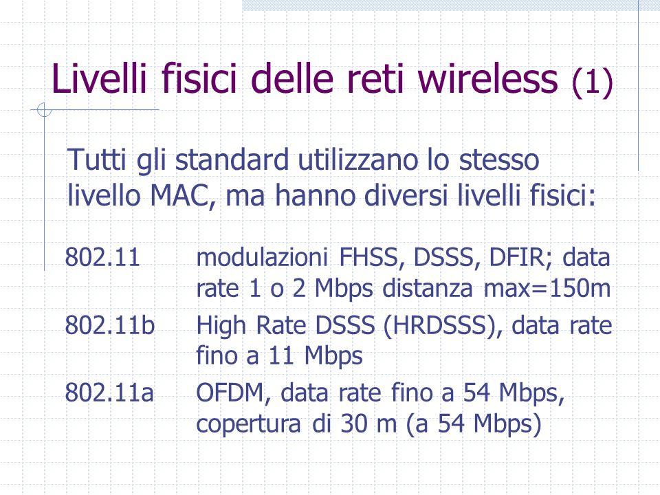 Livelli fisici delle reti wireless (1) Tutti gli standard utilizzano lo stesso livello MAC, ma hanno diversi livelli fisici: 802.11modulazioni FHSS, D