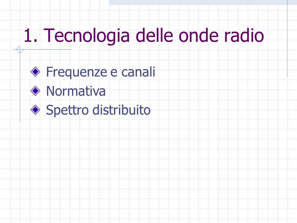 1. Tecnologia delle onde radio Frequenze e canali Normativa Spettro distribuito