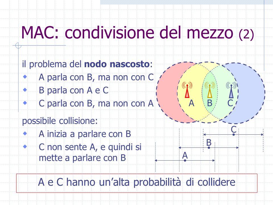 il problema del nodo nascosto: A parla con B, ma non con C B parla con A e C C parla con B, ma non con A A e C hanno unalta probabilità di collidere B