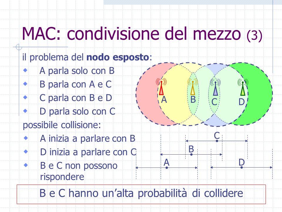 il problema del nodo esposto: A parla solo con B B parla con A e C C parla con B e D D parla solo con C B e C hanno unalta probabilità di collidere po