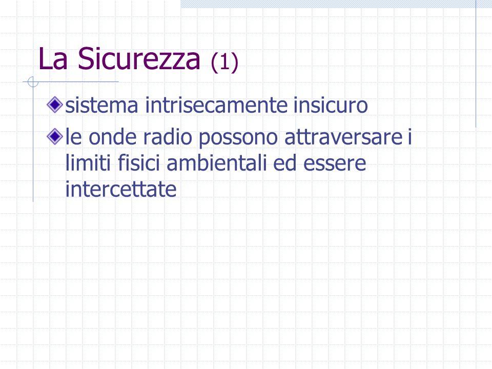 La Sicurezza (1) sistema intrisecamente insicuro le onde radio possono attraversare i limiti fisici ambientali ed essere intercettate