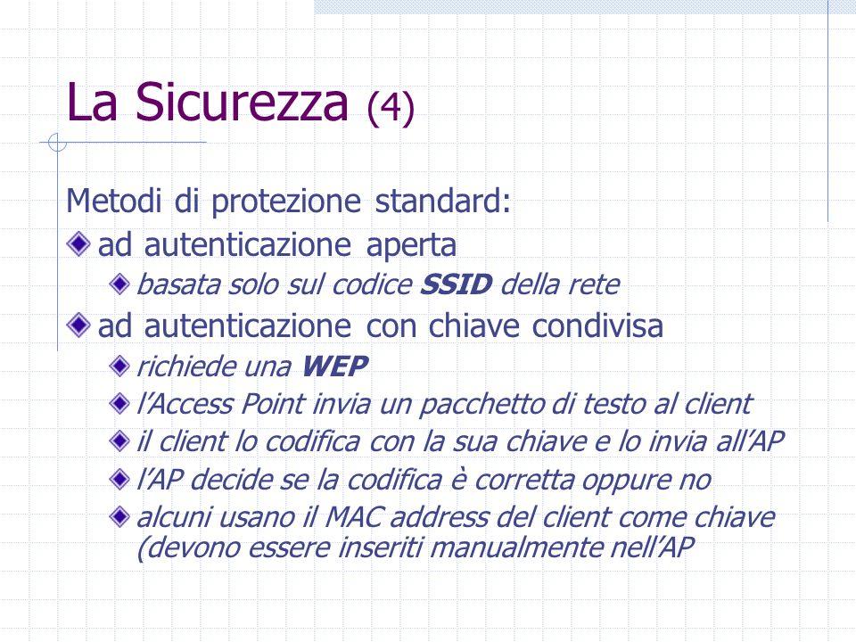 La Sicurezza (4) Metodi di protezione standard: ad autenticazione aperta basata solo sul codice SSID della rete ad autenticazione con chiave condivisa