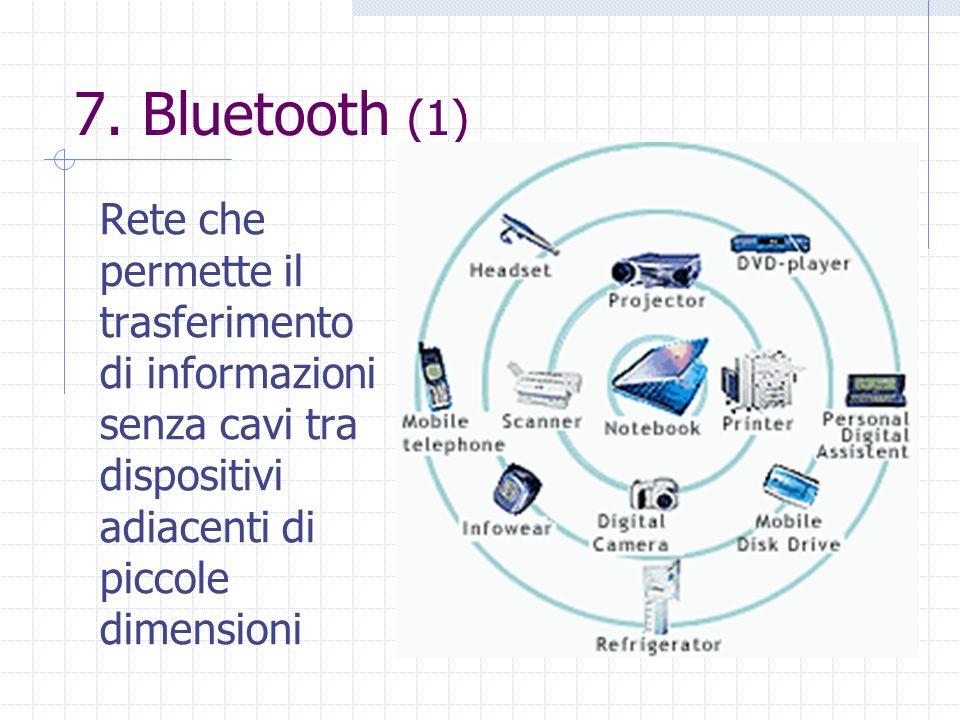 7. Bluetooth (1) Rete che permette il trasferimento di informazioni senza cavi tra dispositivi adiacenti di piccole dimensioni