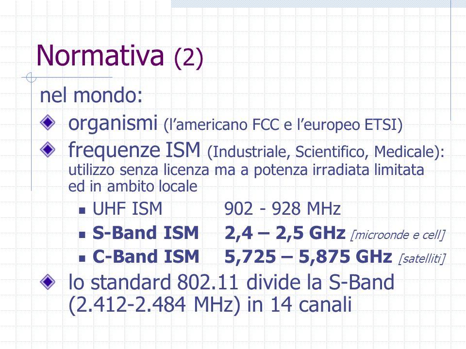 Normativa (2) nel mondo: organismi (lamericano FCC e leuropeo ETSI) frequenze ISM (Industriale, Scientifico, Medicale): utilizzo senza licenza ma a po