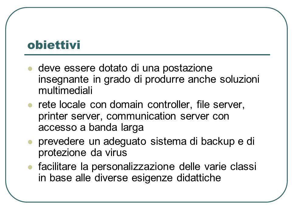 obiettivi possibilità di registrare e selezionare individualmente gli accessi ad internet predisposizione di un web server locale (intranet di laboratorio), di cui una sola area accessibile esternamente prevedere una postazione mobile utilizzabile alloccorrenza anche in aule limitrofe