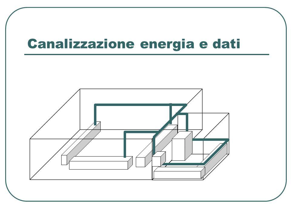 Canalizzazione energia e dati