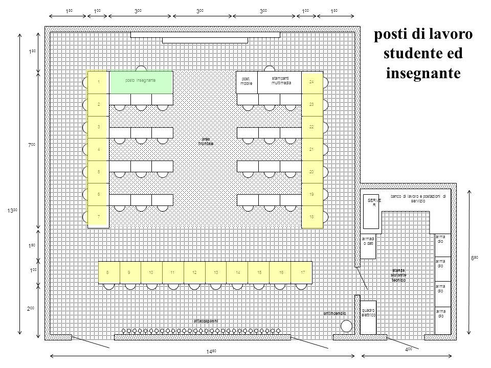 Caratteristiche - 2 arredi ergonomici per PC proiettore di adeguate caratteristiche, installato a soffitto in maniera permanente lavagna in materiale plastico sormontabile da telo motorizzato per proiezione 1 00 0 50 Access Point WiFi videoproiettore