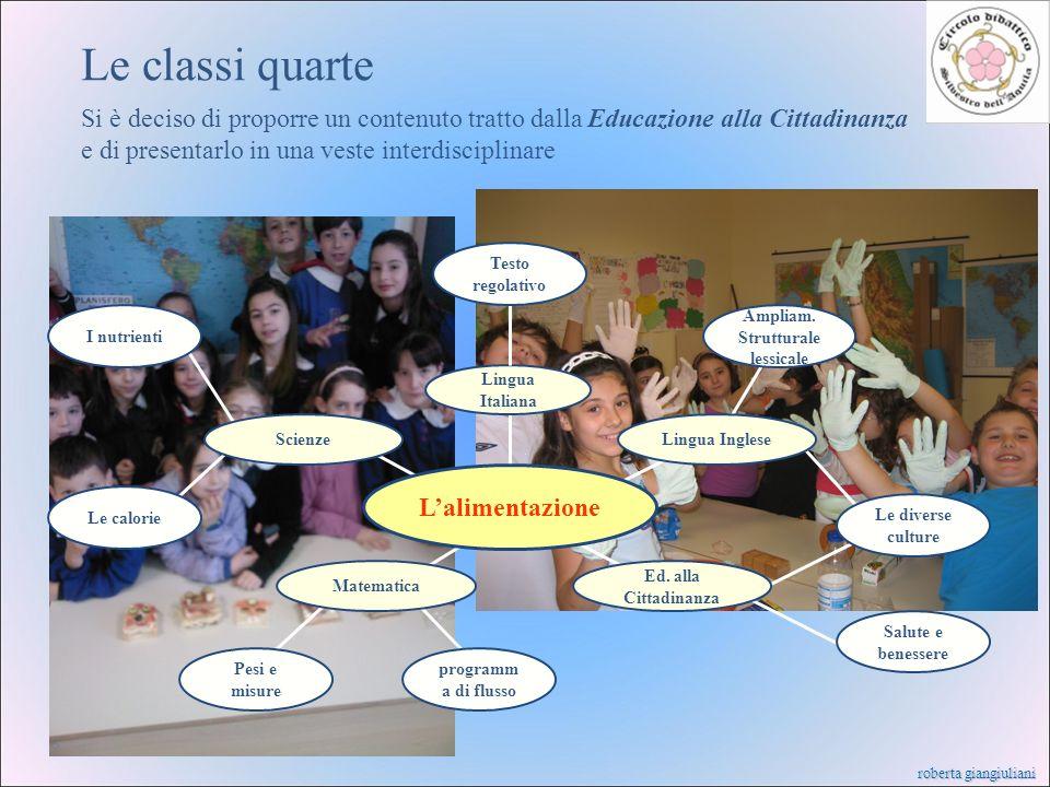 roberta giangiuliani Le classi quarte Lalimentazione Si è deciso di proporre un contenuto tratto dalla Educazione alla Cittadinanza e di presentarlo i