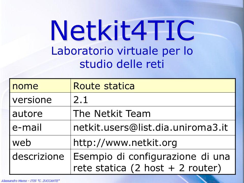 Netkit4TIC Laboratorio virtuale per lo studio delle reti nomeRoute statica versione2.1 autoreThe Netkit Team e-mailnetkit.users@list.dia.uniroma3.it w