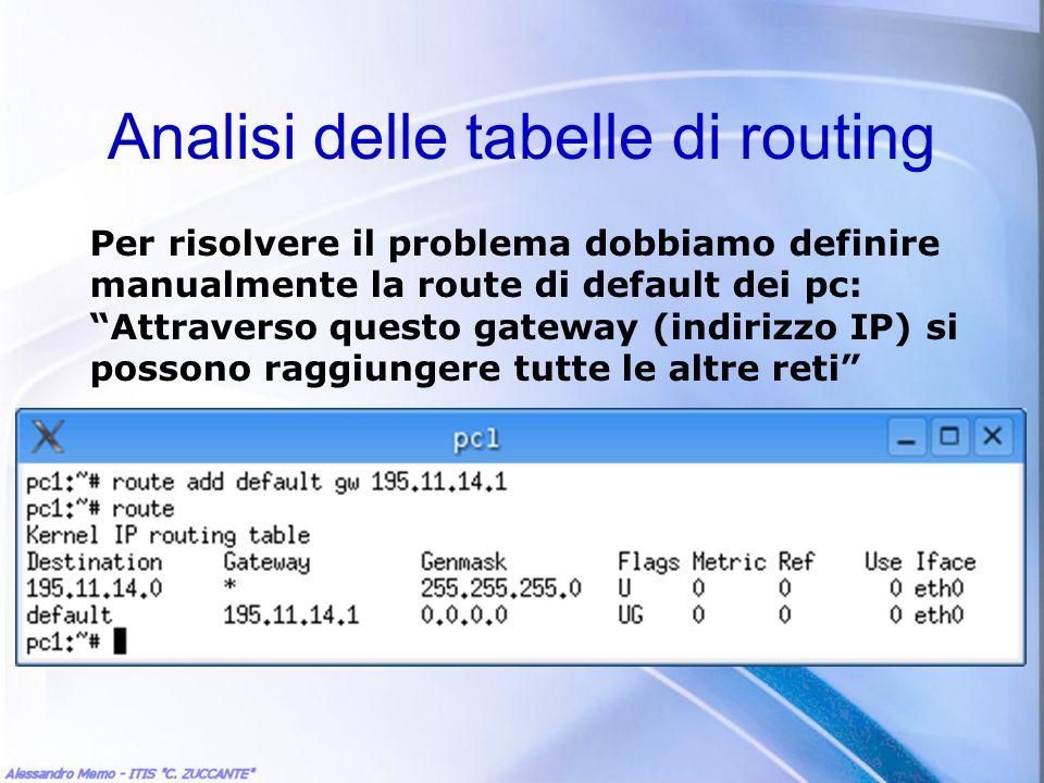 Analisi delle tabelle di routing Per risolvere il problema dobbiamo definire manualmente la route di default dei pc: Attraverso questo gateway (indiri
